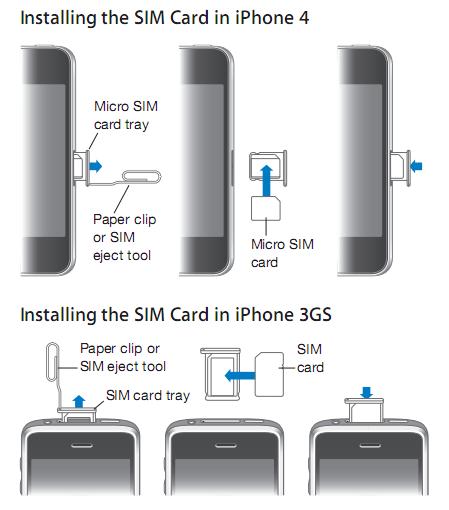 cách tháo sim iphone 4s